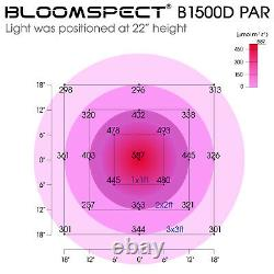 BLOOMSPECT Dimmable Series 1500W LED Grow Light Full Spectrum for Indoor Plants
