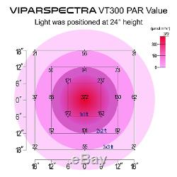 VIPARSPECTRA Timer Control Series VT300 300W LED Grow Light Dimmable Veg/Bloom